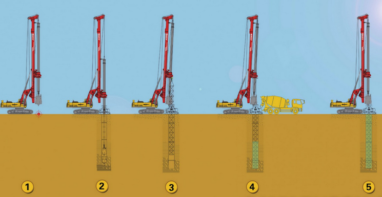 universal-drilling-rigs-for-bored-piles-02